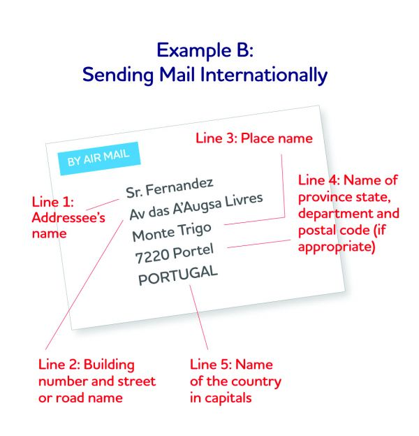 sending mail to an international destination